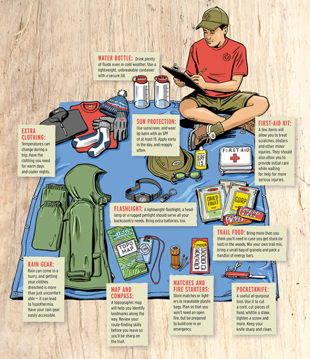 Be Prepared Forms Amp Guidelines For All Scout Youths As